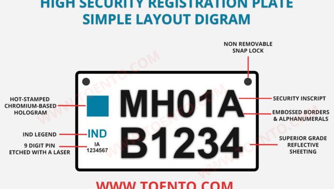High Security Registration Plate Digram