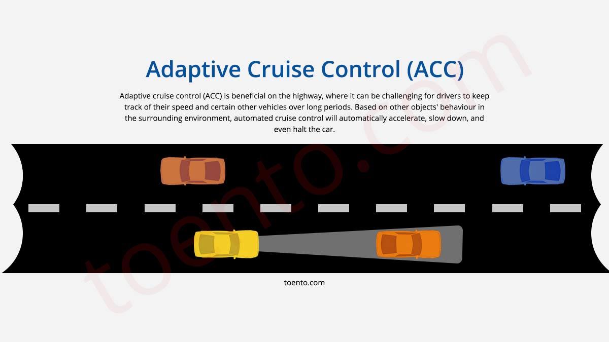 Adaptive Cruise Control - ADAS Application