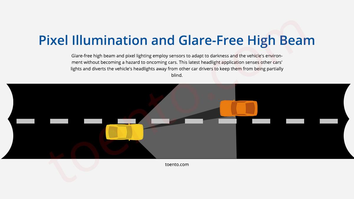 Glare Free High Beam - ADAS Application